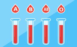 血液型トークは前時代の遺物です。